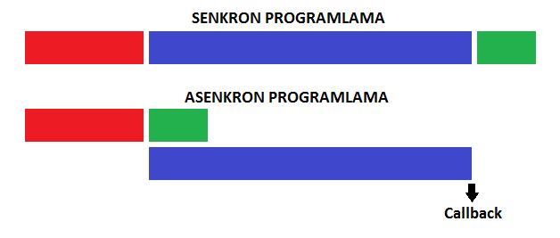 4-0-node-async